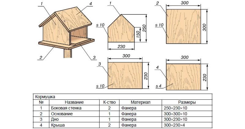 Схема деревянного скворечника