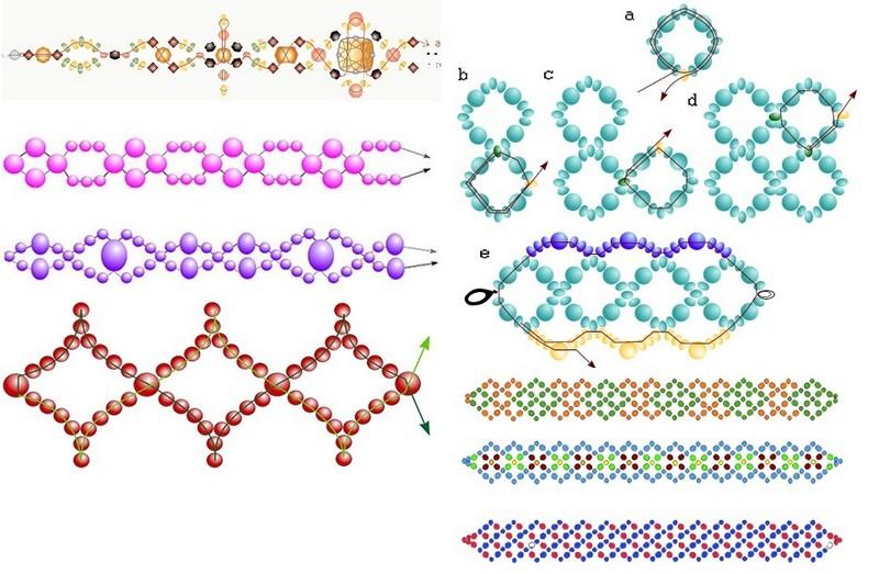 различные схемы плетения браслетов