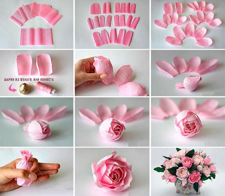 Изготовление бутона розы из гофоробумаги и конфет
