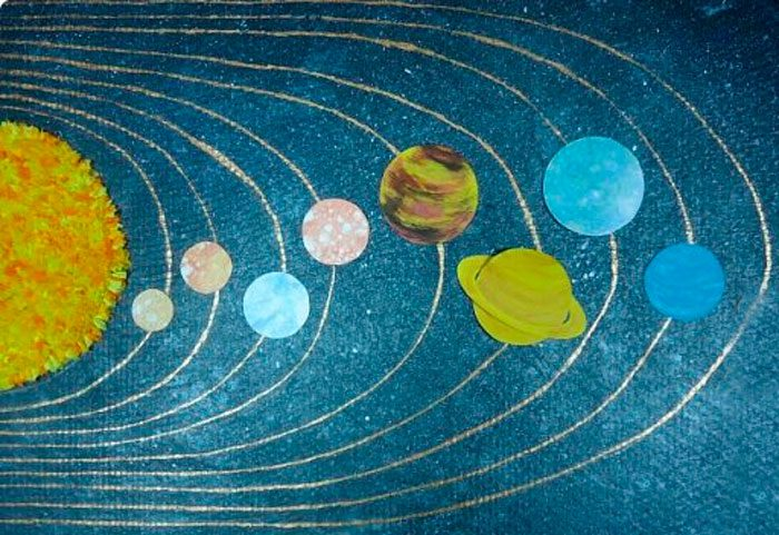 Солнечная система макет