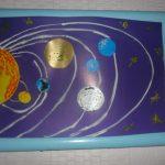 Солнечная система поделка