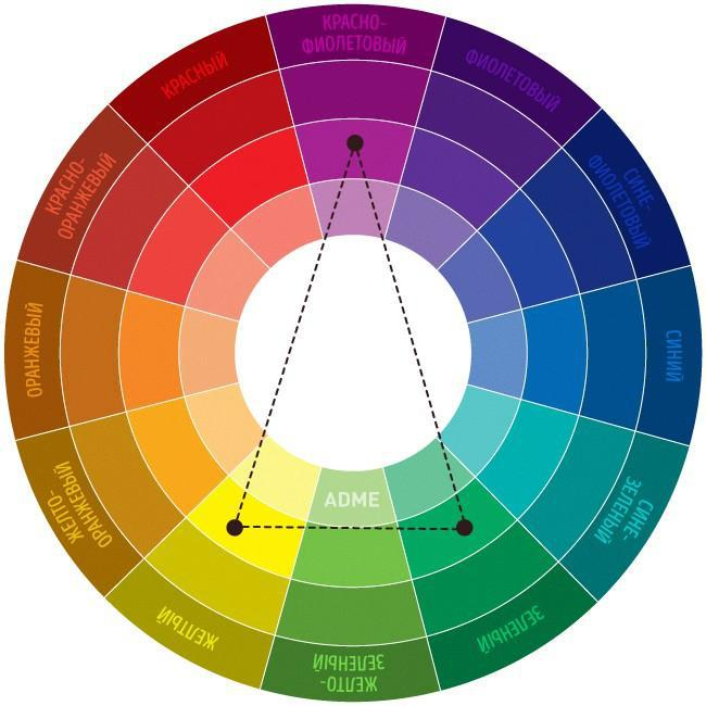 цветовой круг сочетание цвета