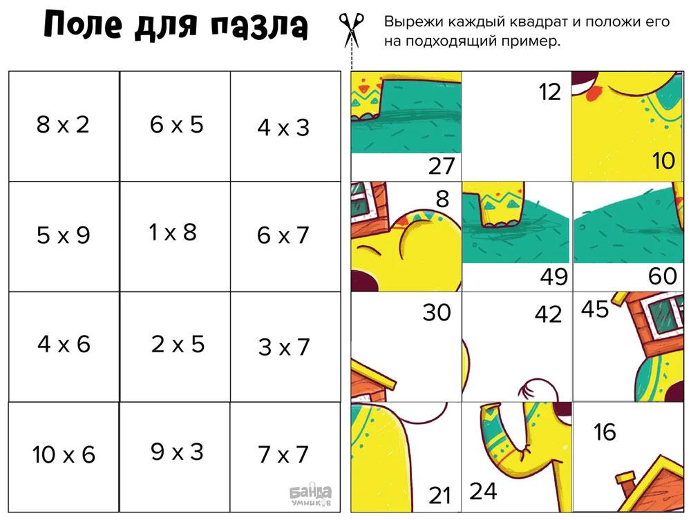 как ребенку запомнить таблицу умножения