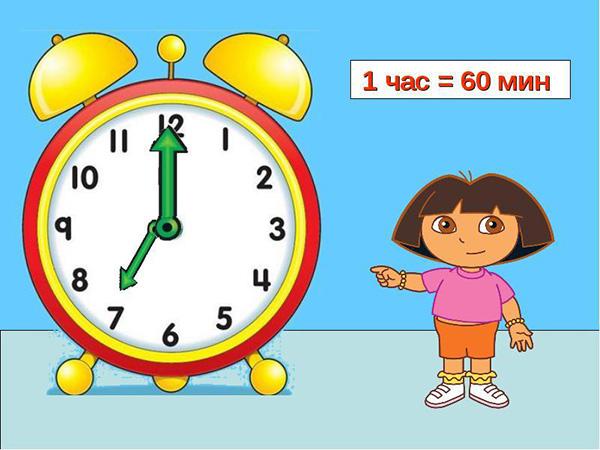 как научить ребенка часам