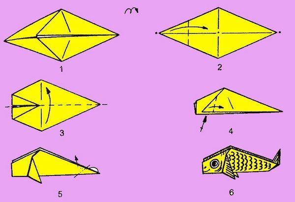 Изготовление рыбки из бумаги