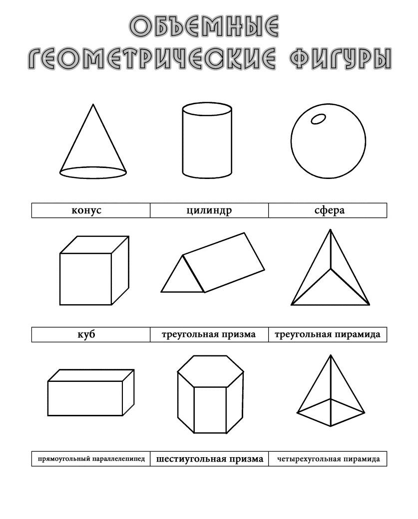 Фигуры в геометрии картинки